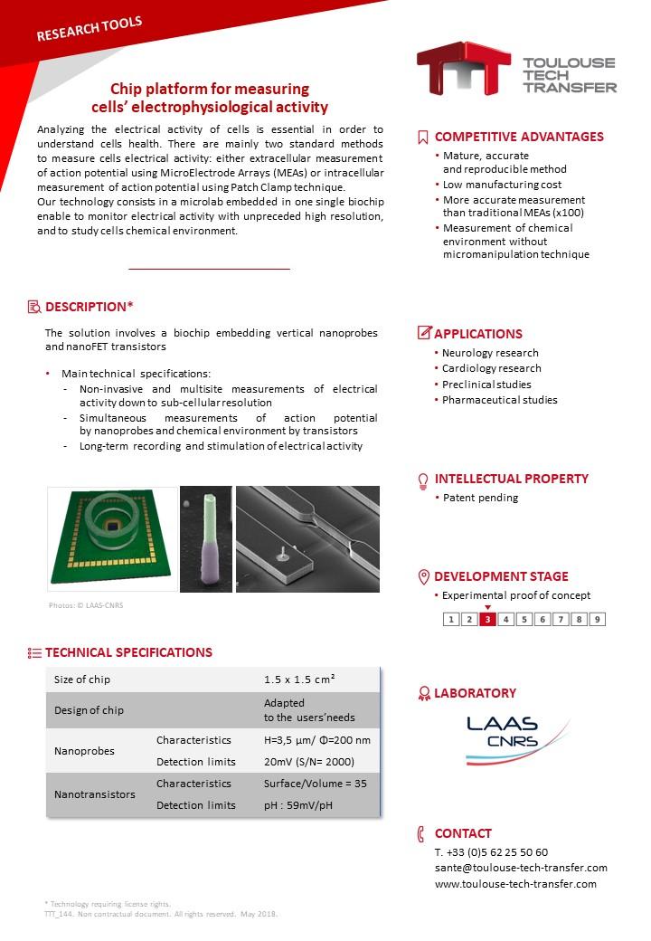 Chip platform for measuring cells' electrophysiological